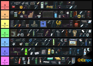 Escape From Tarkov Items