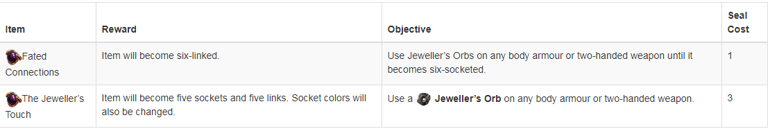 Earn Jeweller's Orb By Using Related Prophecy