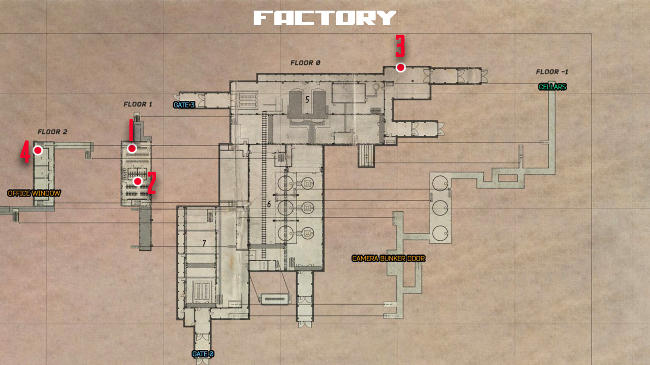 Factory Map Keys