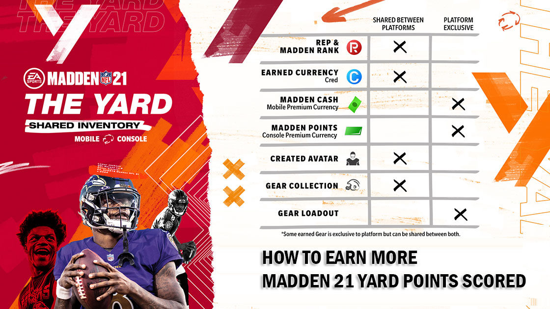 How to Earn More Madden 21 Yard Points Scored
